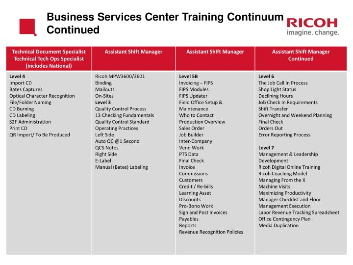Business Services Center Training Continuum Continued