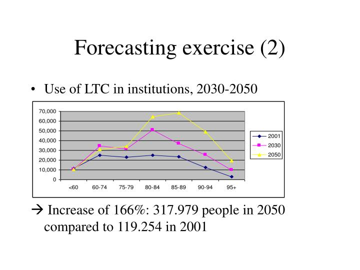 Forecasting exercise (2)