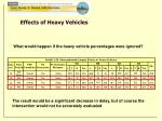 effects of heavy vehicles