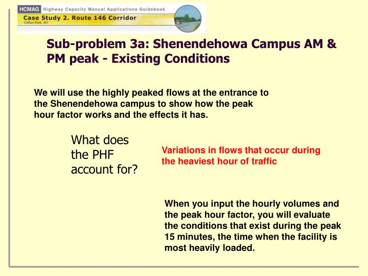 Sub-problem 3a: Shenendehowa Campus AM & PM peak - Existing Conditions