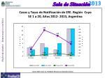 casos y tasas de notificaci n de efe regi n cuyo se 1 a 20 a os 2012 2013 argentina