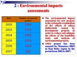 2 environmental impacts assessments