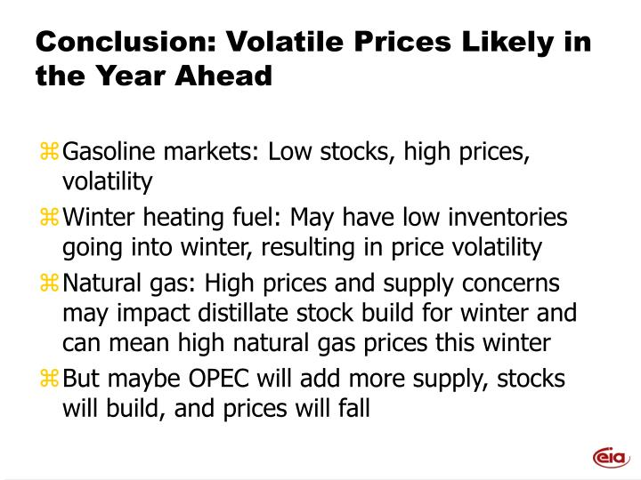 Conclusion: Volatile Prices Likely in the Year Ahead