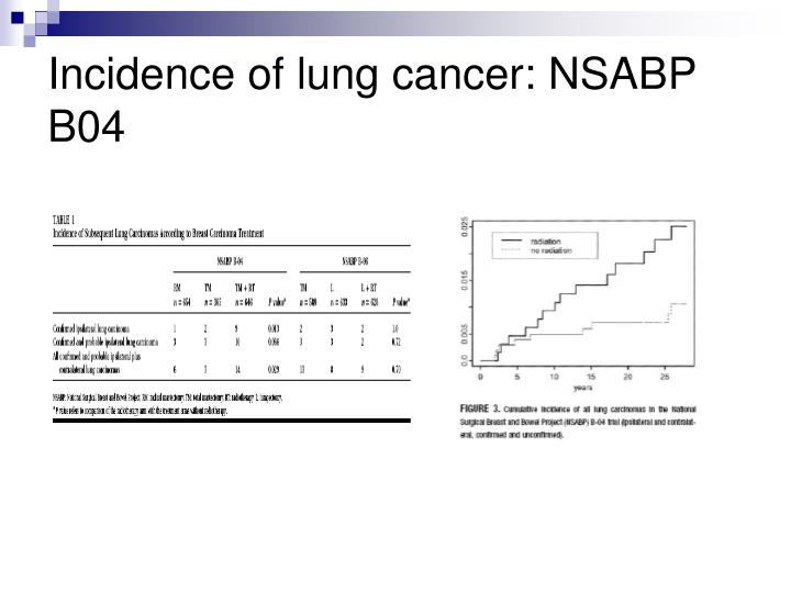 Incidence of lung cancer: NSABP B04