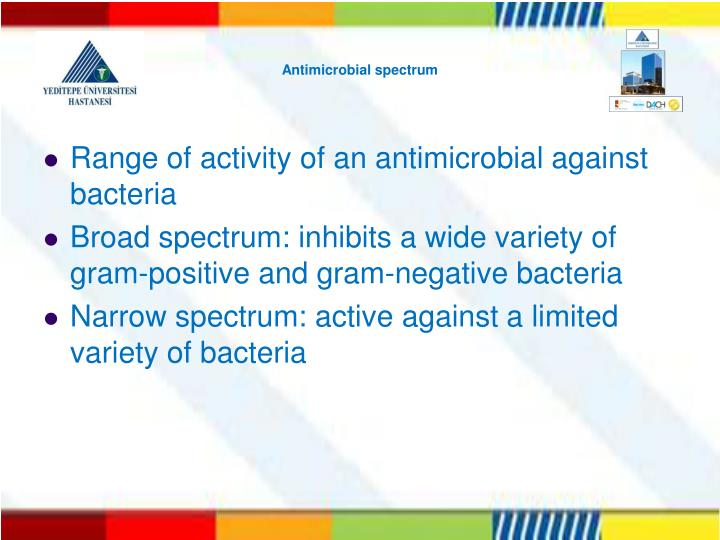 Antimicrobial spectrum
