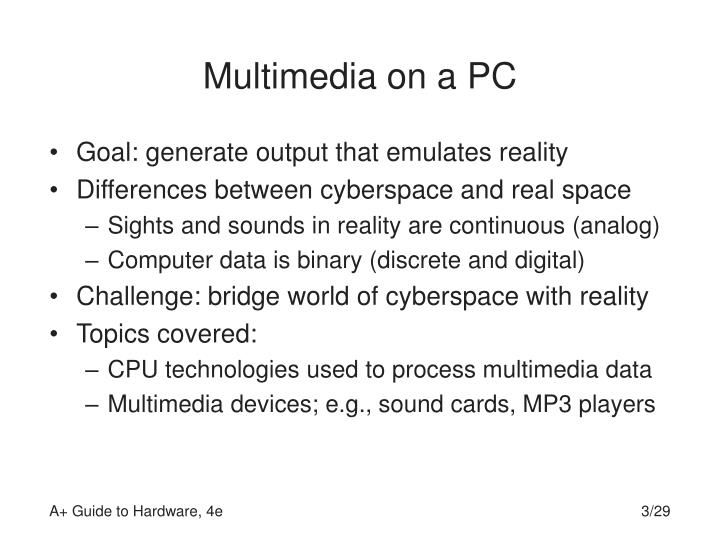 Multimedia on a pc