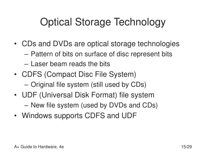Optical Storage Technology