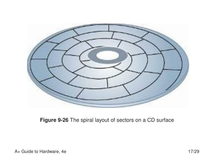 Figure 9-26