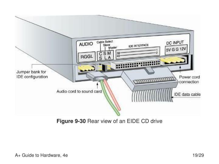Figure 9-30