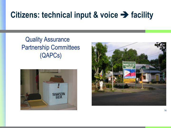 Citizens: technical input & voice