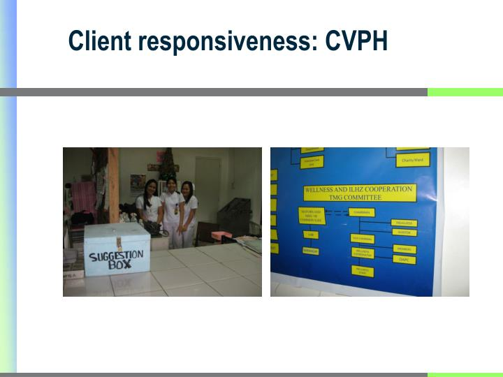 Client responsiveness: CVPH