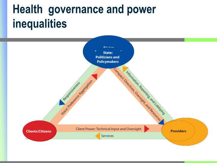 Health  governance and power inequalities