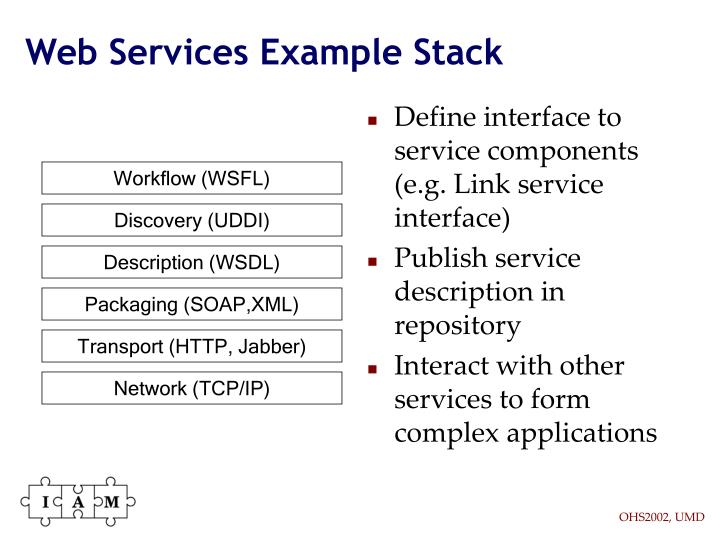 Web Services Example Stack
