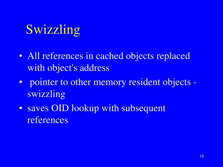 Swizzling
