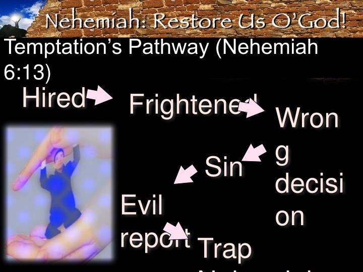 Temptation's Pathway (Nehemiah 6:13)