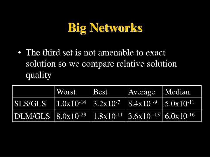 Big Networks