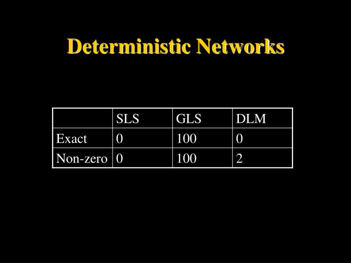 Deterministic Networks