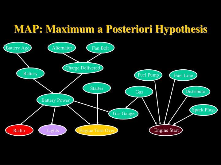 MAP: Maximum a Posteriori Hypothesis
