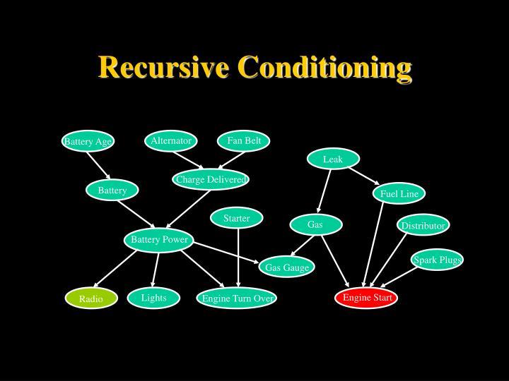Recursive Conditioning