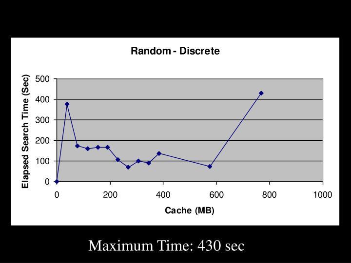 Maximum Time: 430 sec