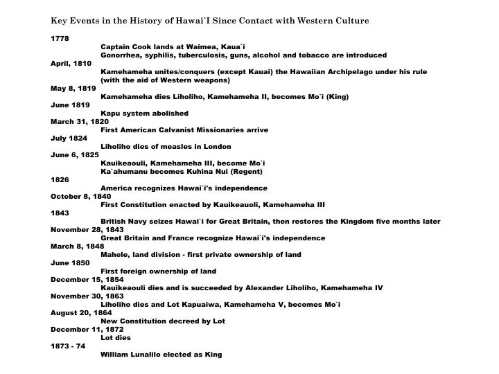 Key Events in the History of Hawai`I Since Contact with Western Culture