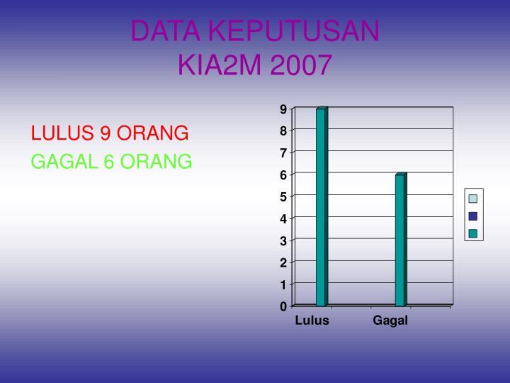 DATA KEPUTUSAN