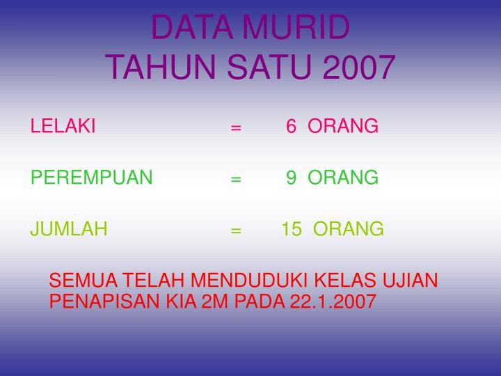 DATA MURID