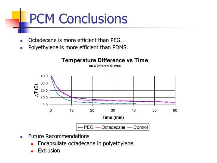 PCM Conclusions