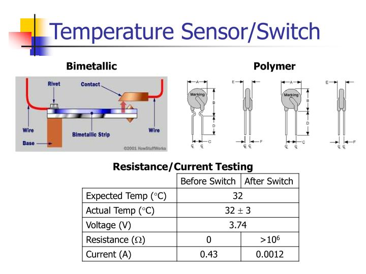 Temperature Sensor/Switch