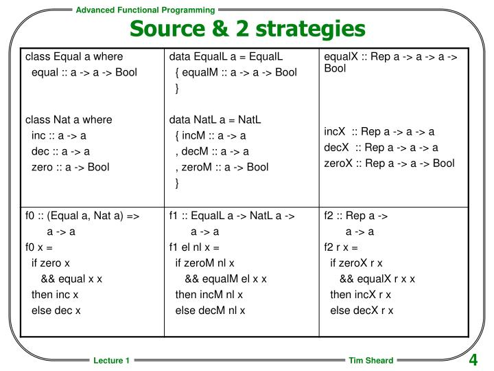Source & 2 strategies