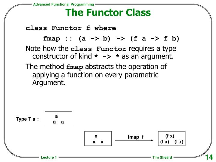 The Functor Class