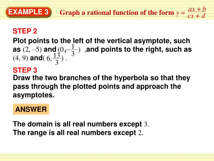 Graph a rational function of the form