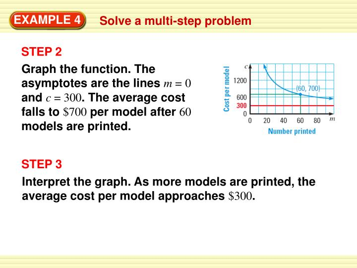 Graph the function. The asymptotes are the lines