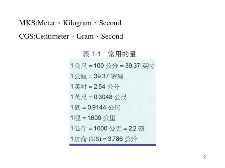 MKS:Meter