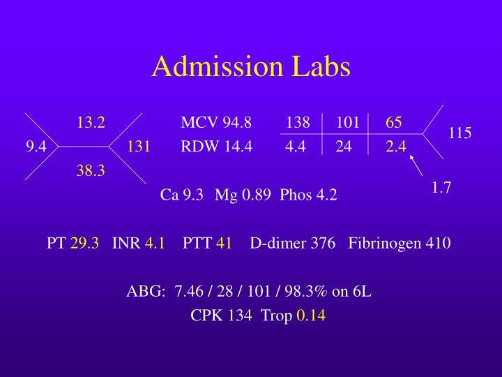 Admission Labs