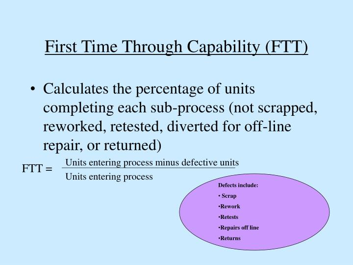 First Time Through Capability (FTT)