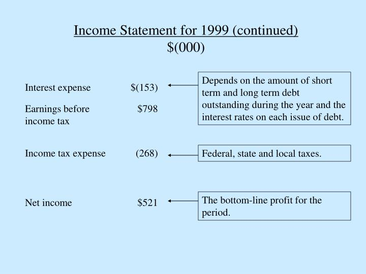 Income Statement for 1999 (continued)