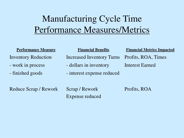 Manufacturing Cycle Time