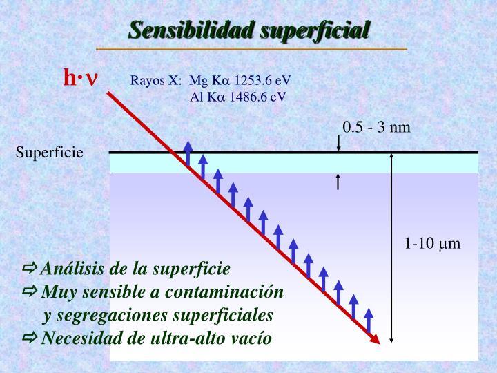 0.5 - 3 nm