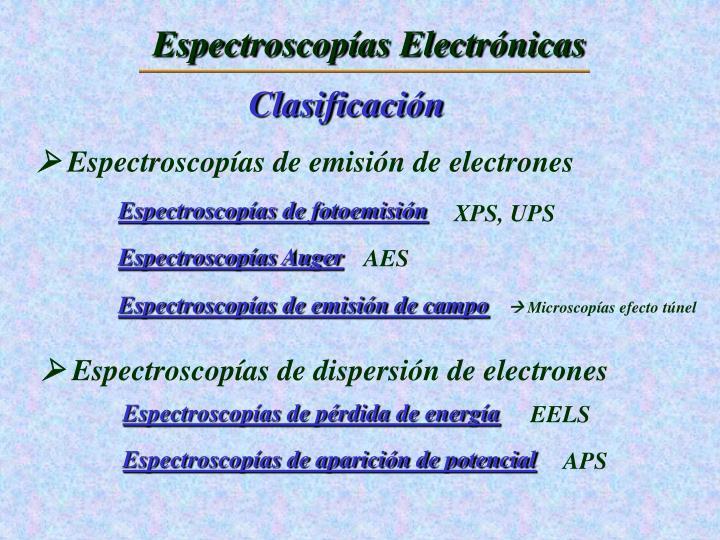 Espectroscopías Electrónicas