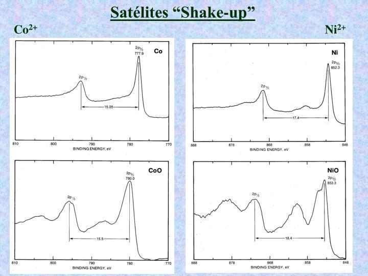 "Satélites ""Shake-up"""