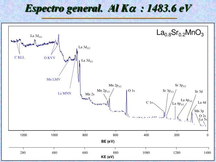Espectro general.  Al K