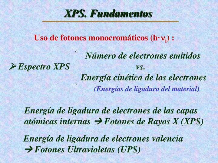 XPS. Fundamentos