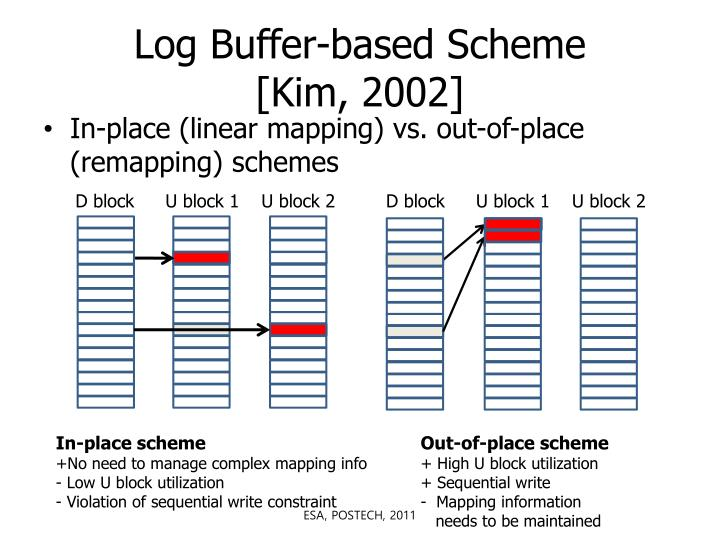 Log Buffer-based Scheme
