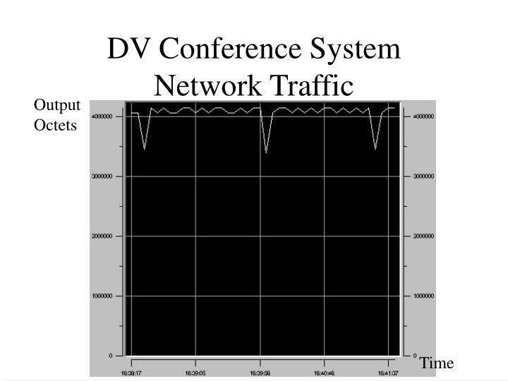 DV Conference System