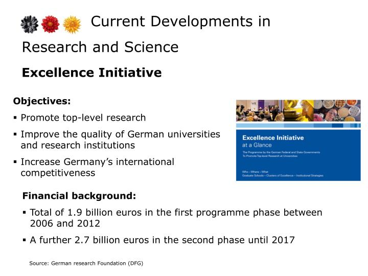 Current Developments in Research and Science