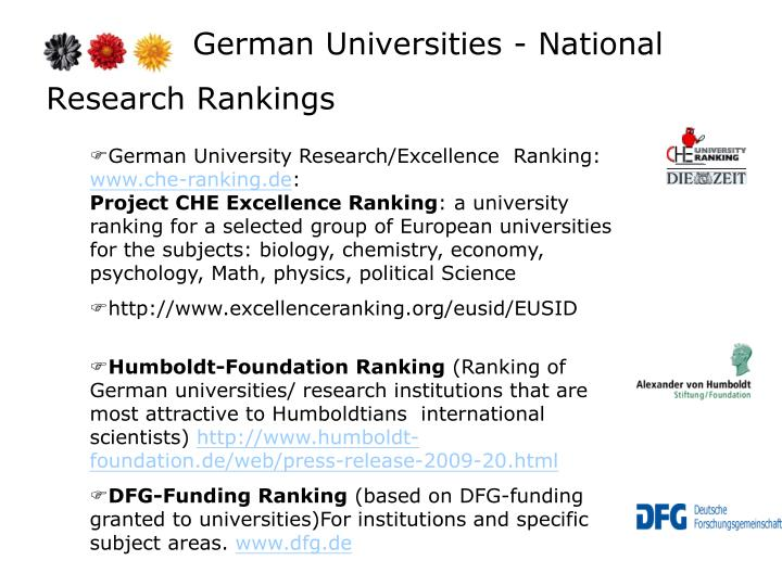 German Universities - National Research Rankings