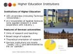 higher education institutions