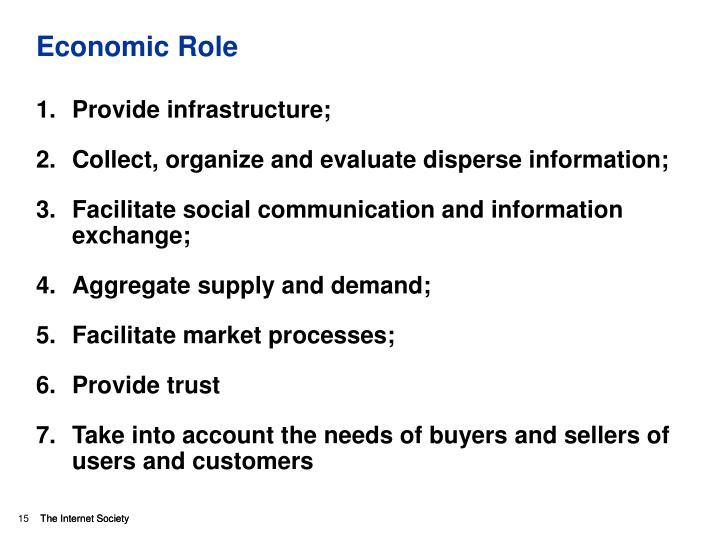 Economic Role