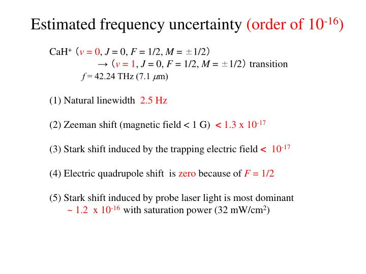 Estimated frequency uncertainty